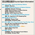 台中BRT資訊
