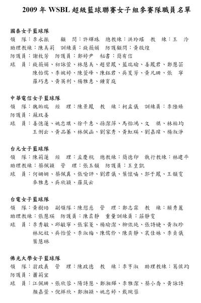 WSBL隊職員名單.JPG