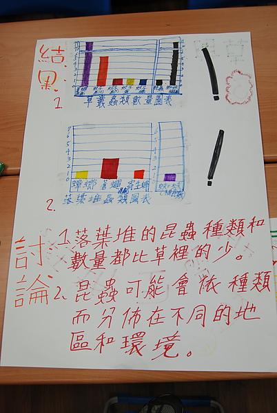 20110127-28_台中八仙山-小毛-32_調整大小.jpg