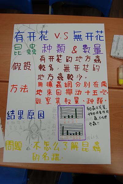 20110127-28_台中八仙山-小毛-29_調整大小.jpg