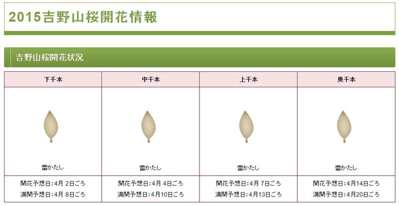 2015開花情報