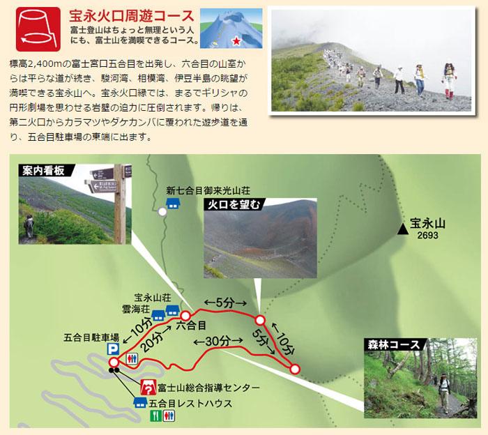 寶永火山口
