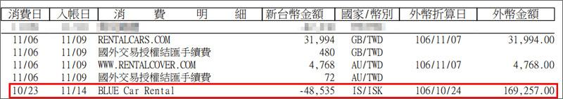 元大銀行信用卡帳單-baw-12月-1.jpg