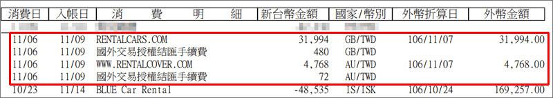 元大銀行信用卡帳單-baw-12月-3.jpg