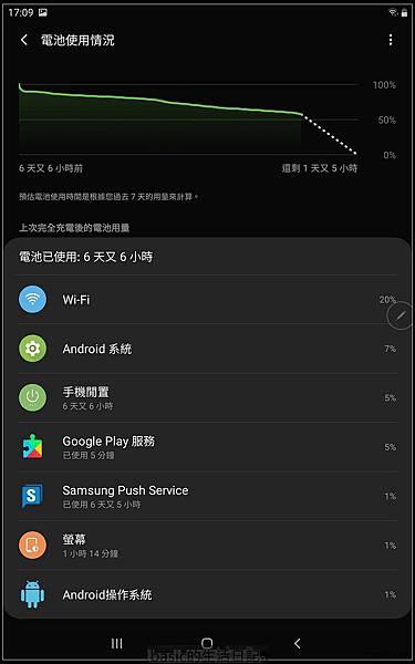 "Galaxy Tab A 8.0"" (2019) with S Pen隨身小平板開箱測試分享 - 51"