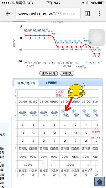 合歡山迎接霸王寒流 (75)-2.PNG