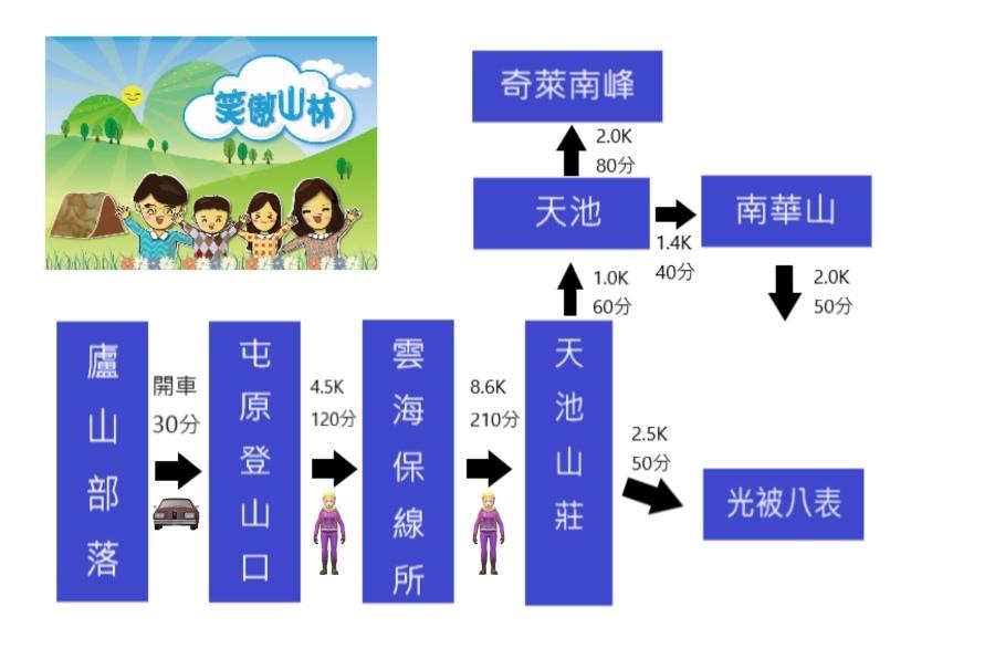 109-11-15~16 奇萊南華 (78).jpg