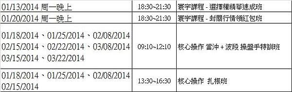 2014一月課程
