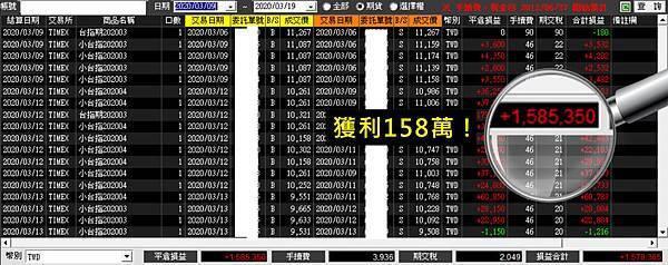 黃先生158萬