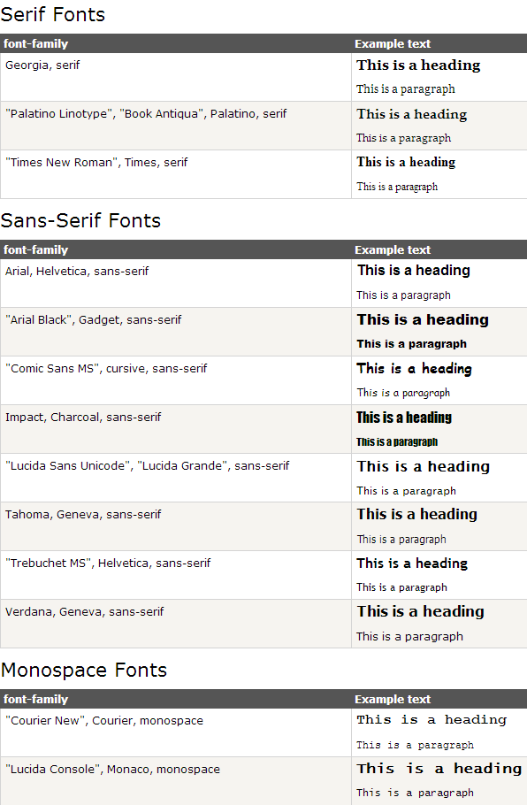 CSS Web Safe Fonts.png