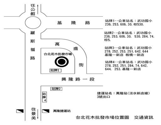 花木map