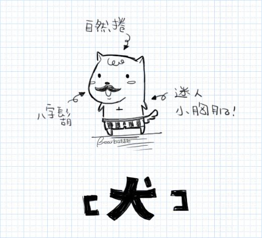 [犬]-1-哈囉