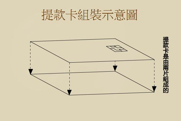 提款卡殺人事件簿12.jpg
