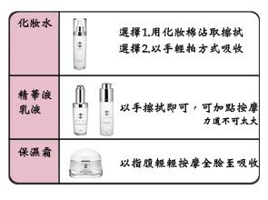 Jolue Vue產品步驟順序圖1
