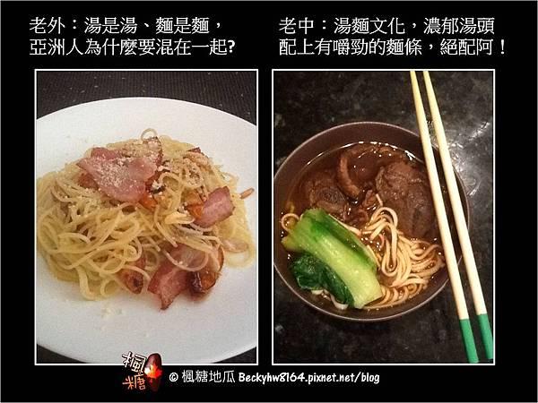 飲食差異2