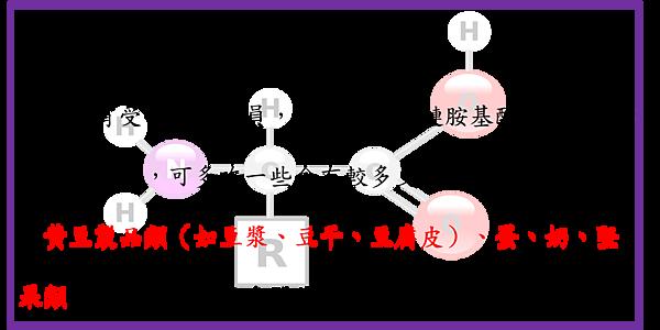 支鏈胺基酸-小提醒.png