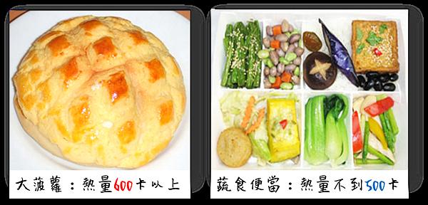 菠蘿與蔬菜便當熱量比較.png
