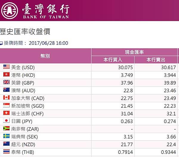 台灣銀行滙率.jpg