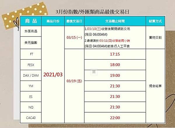 3月份指數外匯類商品最後交易.JPG