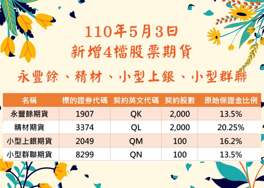 1100503新增股票期貨.png