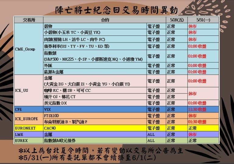 2陣亡將士紀念日統一期貨陳雯燕0911187930.JPG