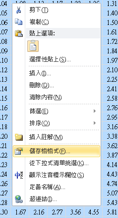 [財務] FVIF表製作