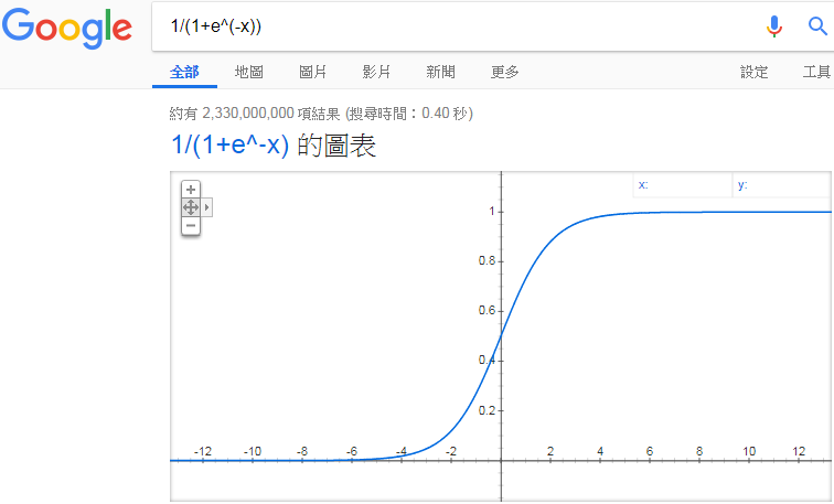製作桑基圖 (Sankey Diagram)