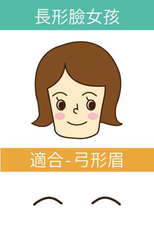 1050728-臉型眉型解說圖-05.png