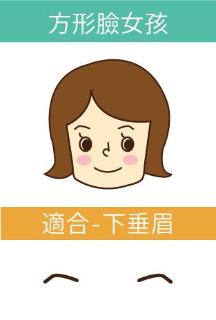 1050728-臉型眉型解說圖-02.png