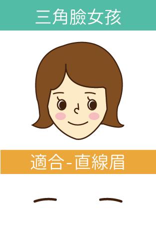1050728-臉型眉型解說圖-06.png