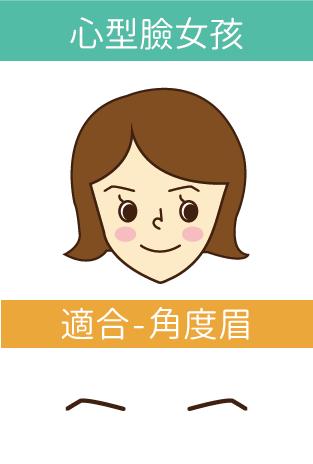 1050728-臉型眉型解說圖-04.png
