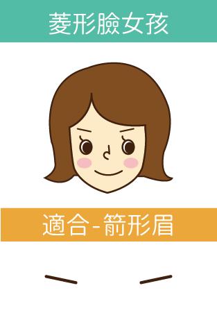 1050728-臉型眉型解說圖-07.png