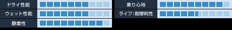 pxc1s_performance.jpg