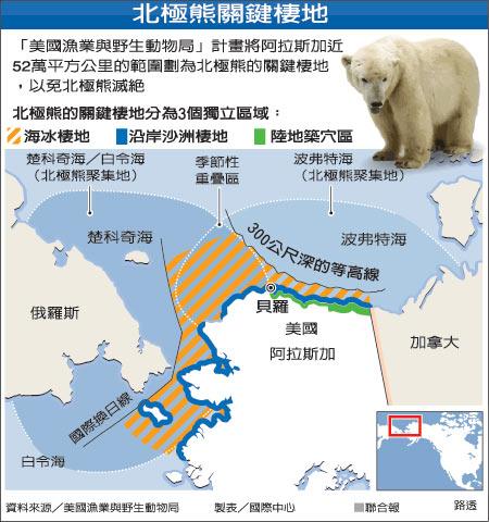 北極熊關鍵棲地.jpg