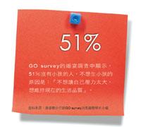 GO survey的婚宴調查中顯示,51%沒有小孩的人,不想生小孩的原因是:「不想讓自己壓力太大,想維持現在的生活品質」。.jpg
