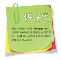根據動腦雜誌與Bloggerads,共同針對660位媽媽所做的調查顯示,有49.6%的媽媽會透過網路來蒐集親子商品資訊。.jpg