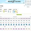 6中央氣象局 台南天氣預報(V8.0)