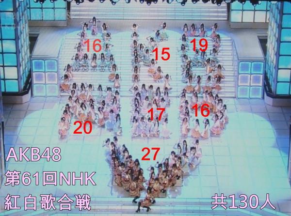 20110102 AKB48紅白人數.jpg