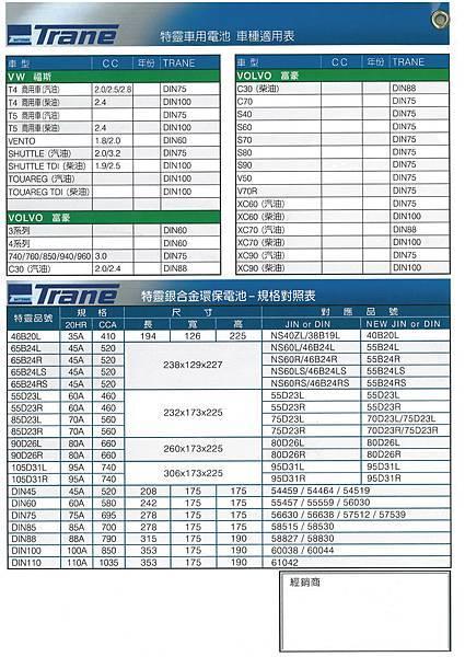 特靈電池DM-2.jpg