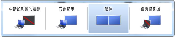 筆電外接投影機簡報模式設定