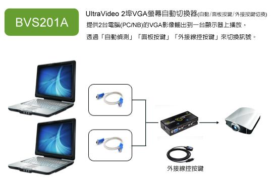 2台筆電連接投影機切換簡報方案