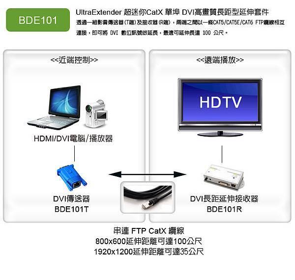 BDE101_Connection.jpg