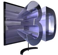 HDMI 3D功能