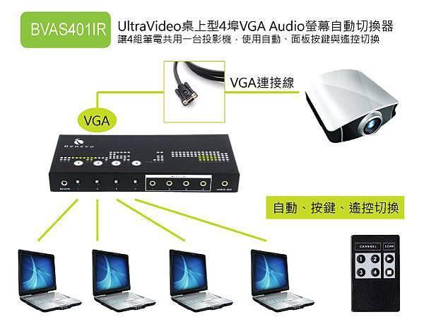 BVAS401_Connection.jpg