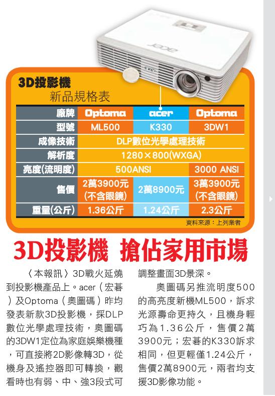 3D立體投影機、3D投影機、3D Projector