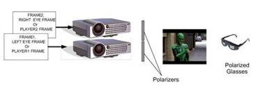 由兩個投影機同時運作的3D成像.jpg