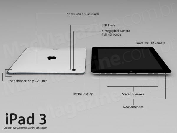A Possible iPad3 Mockup Design