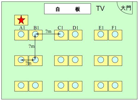 電腦教學廣播系統規劃預備圖面及要點