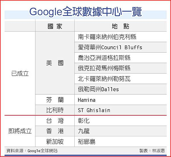 Google全球數據中心一覽表