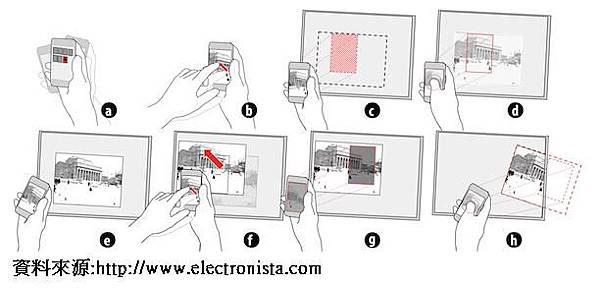 虛擬投影的原理是透過在智慧型手機上安裝一個APP,這個APP會不斷的利用攝影機去擷取所拍攝的畫面,並將畫面透過網路傳到電腦上。